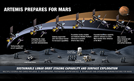 nasa-presents-segmented-approach-for-artemis-program