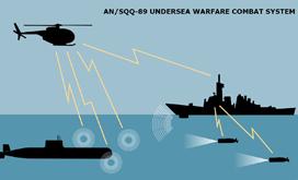 Undersea Warfare